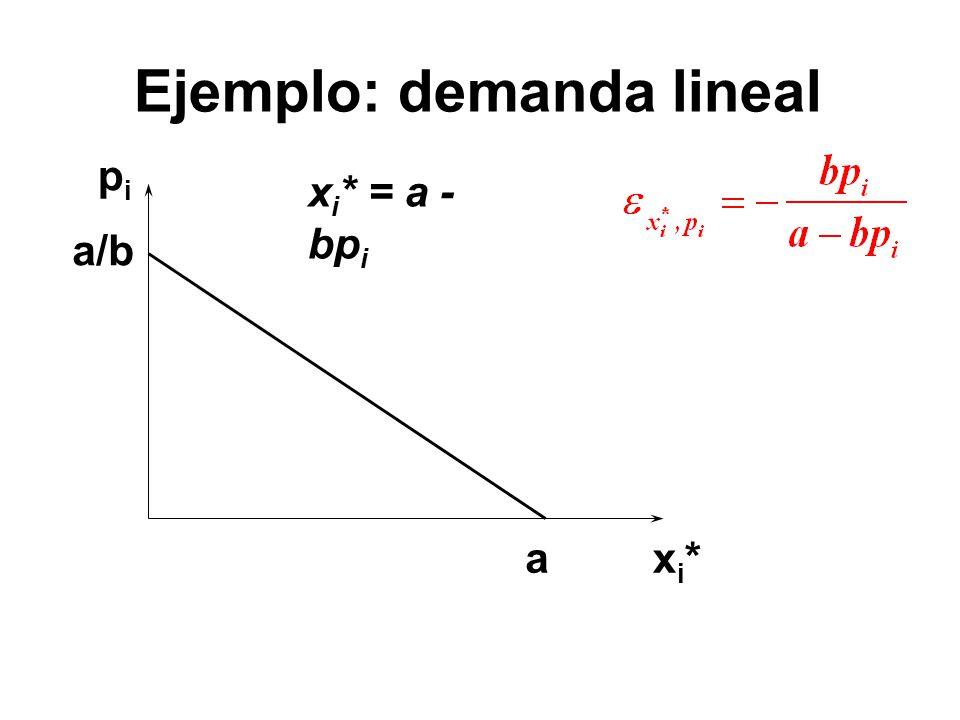Ejemplo: demanda lineal