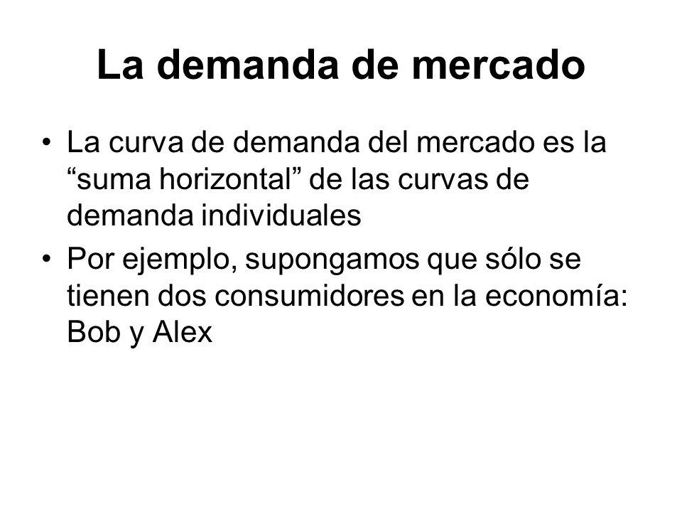 La demanda de mercado La curva de demanda del mercado es la suma horizontal de las curvas de demanda individuales.