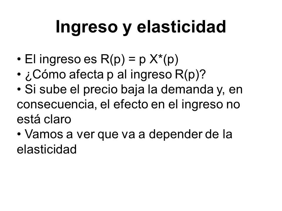 Ingreso y elasticidad El ingreso es R(p) = p X*(p)