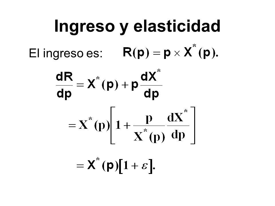 Ingreso y elasticidad El ingreso es: