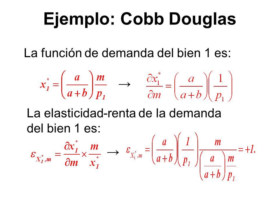 Ejemplo: Cobb Douglas La función de demanda del bien 1 es: →