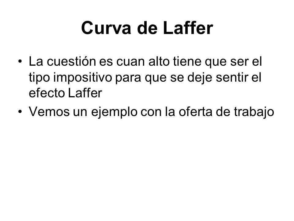 Curva de Laffer La cuestión es cuan alto tiene que ser el tipo impositivo para que se deje sentir el efecto Laffer.
