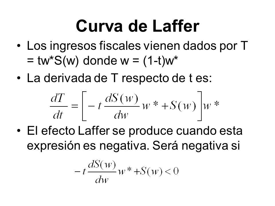 Curva de Laffer Los ingresos fiscales vienen dados por T = tw*S(w) donde w = (1-t)w* La derivada de T respecto de t es: