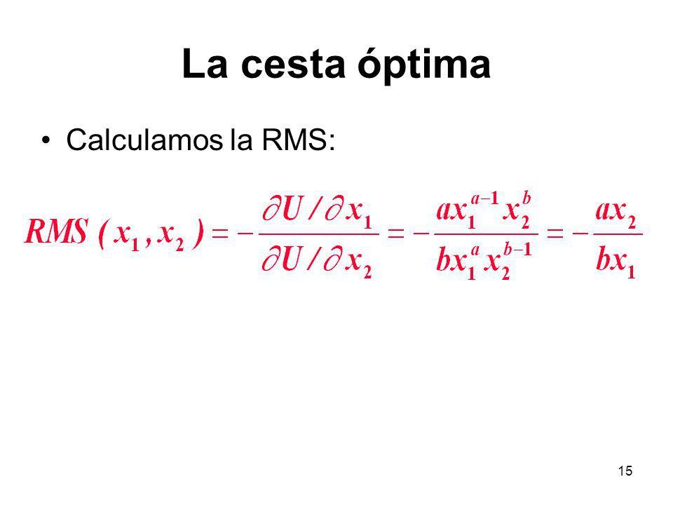 La cesta óptima Calculamos la RMS: