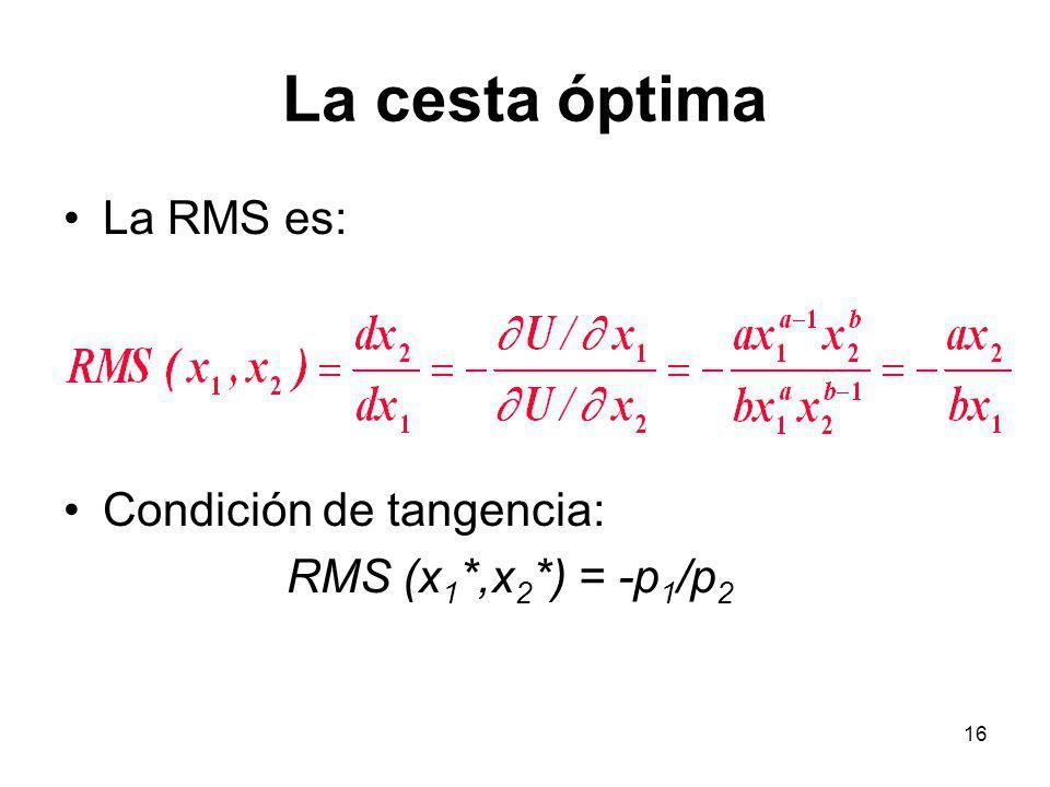 La cesta óptima La RMS es: Condición de tangencia:
