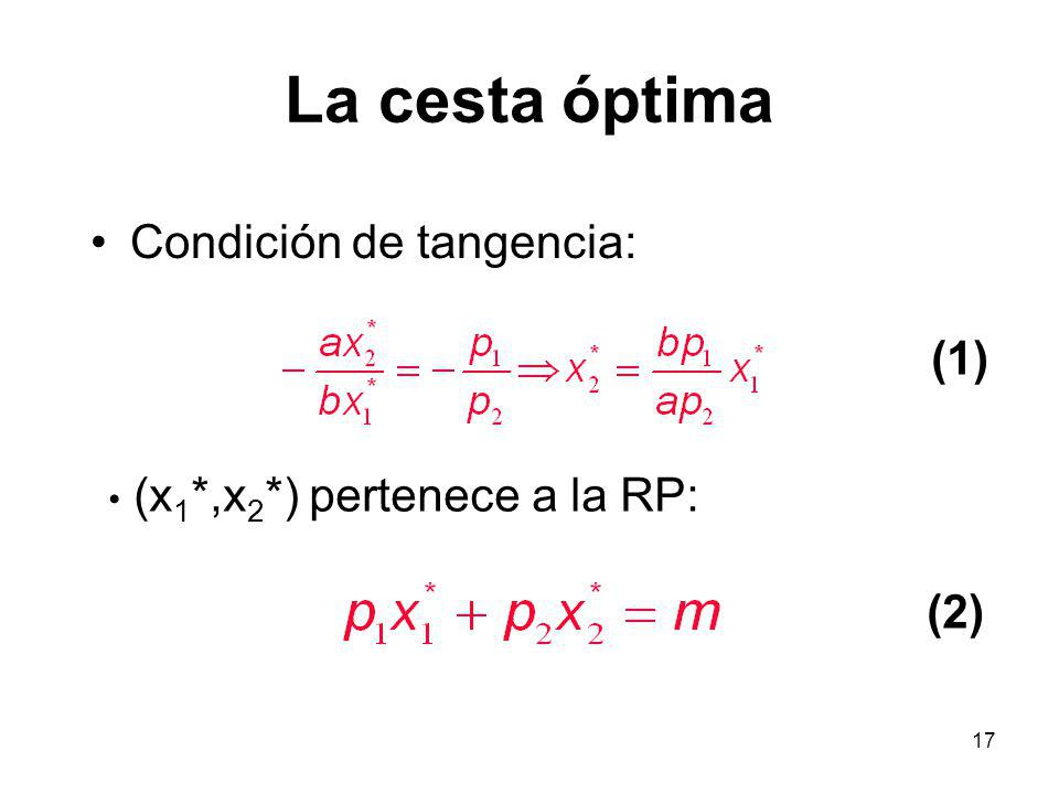 La cesta óptima Condición de tangencia: (1)