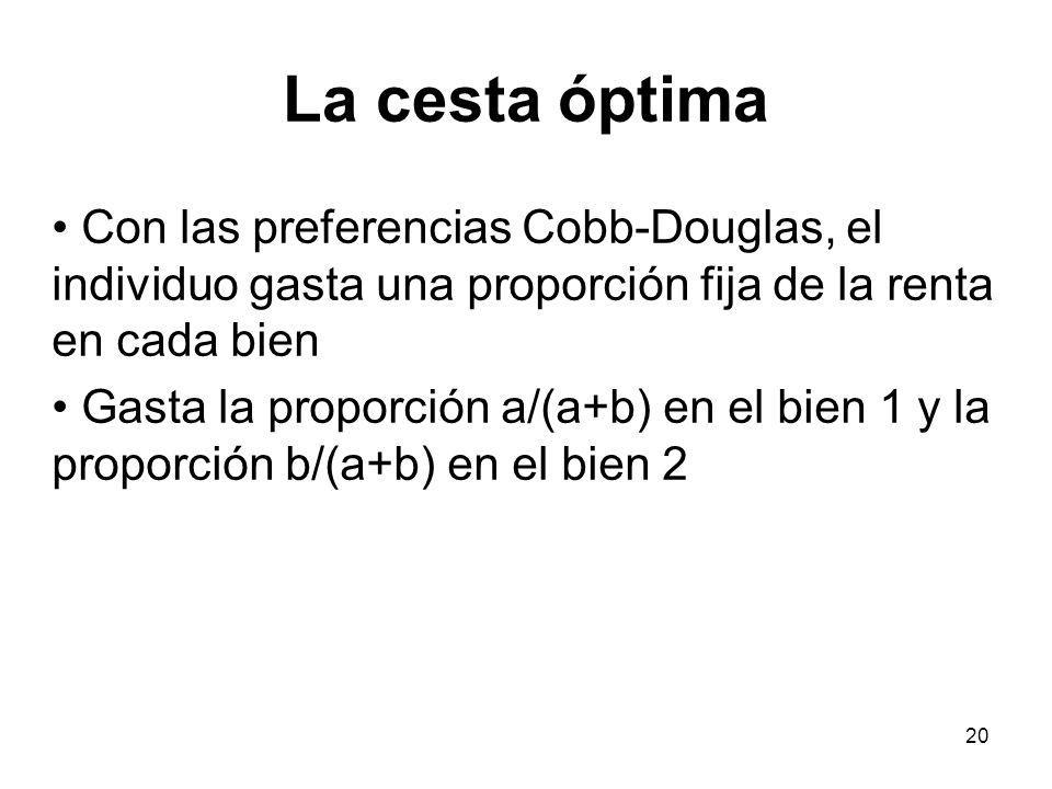 La cesta óptima Con las preferencias Cobb-Douglas, el individuo gasta una proporción fija de la renta en cada bien.