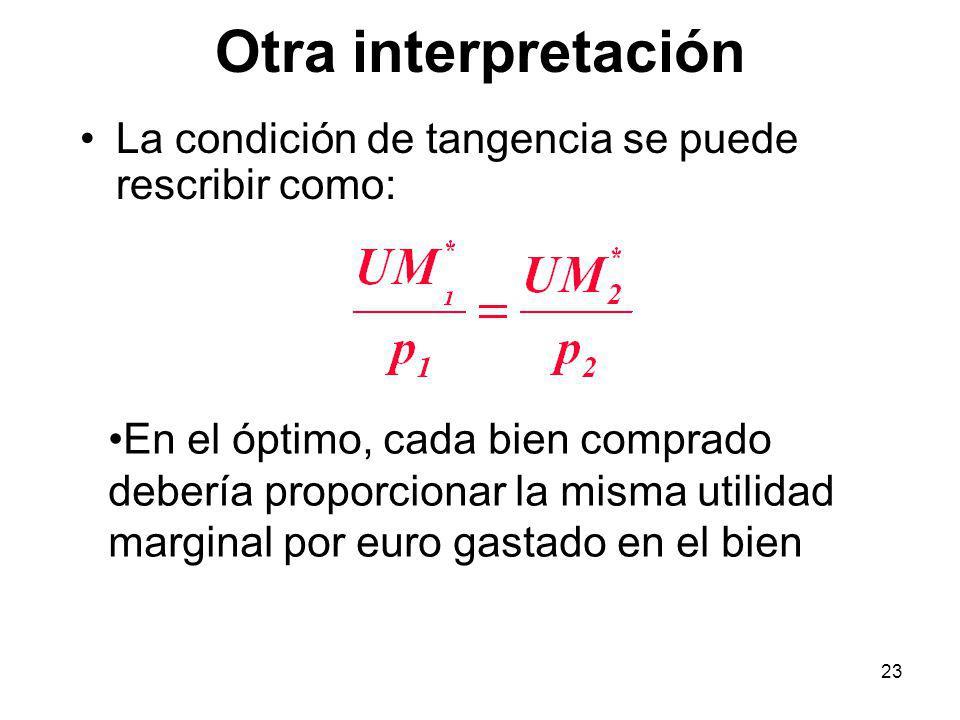 Otra interpretación La condición de tangencia se puede rescribir como: