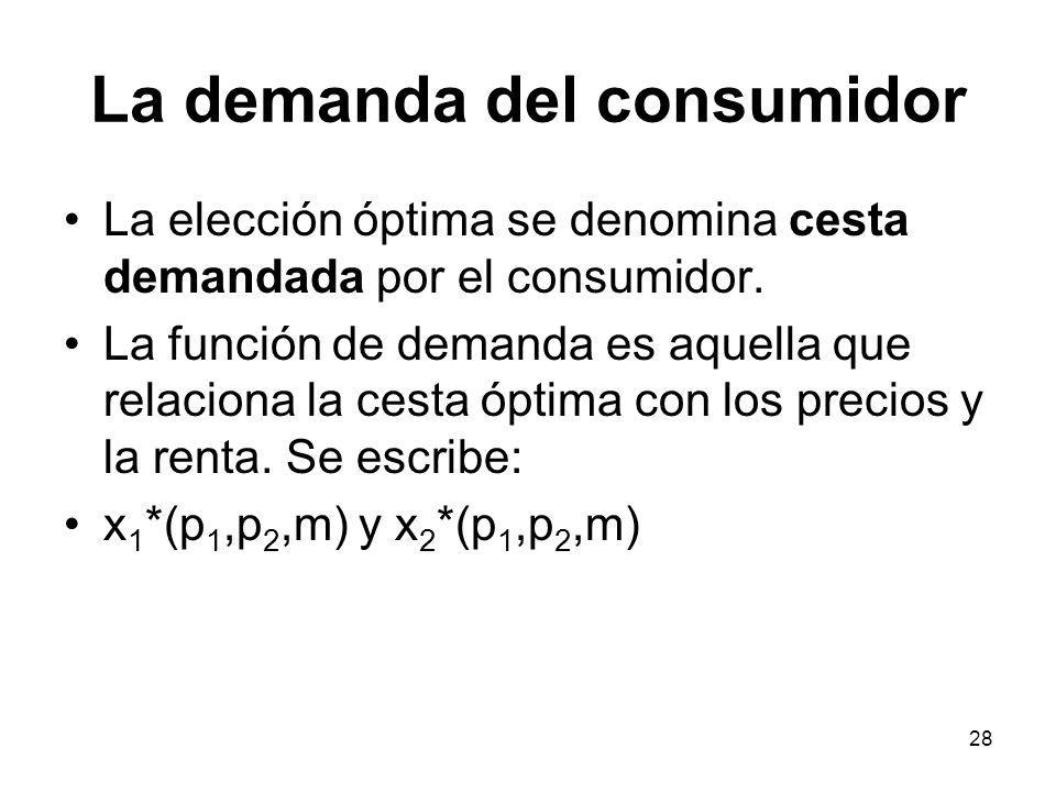 La demanda del consumidor