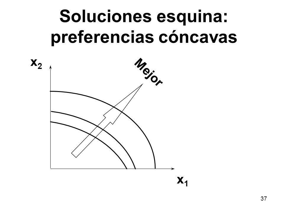 Soluciones esquina: preferencias cóncavas