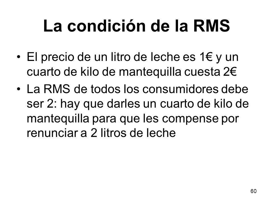 La condición de la RMS El precio de un litro de leche es 1€ y un cuarto de kilo de mantequilla cuesta 2€