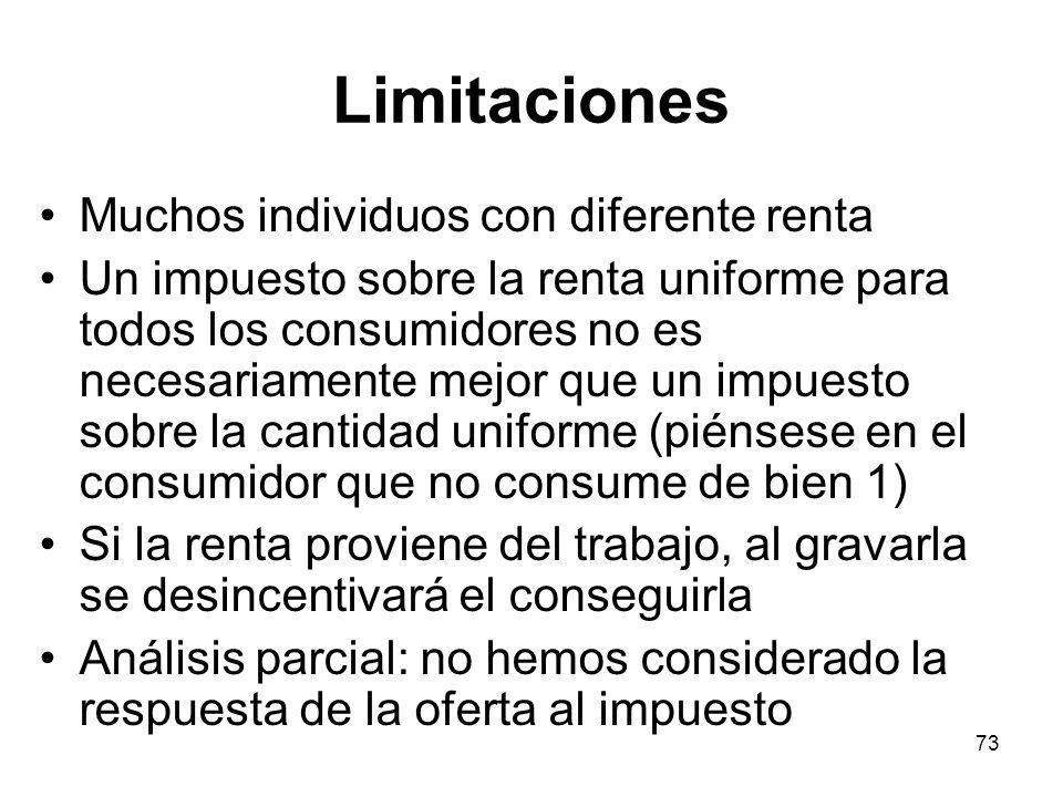 Limitaciones Muchos individuos con diferente renta