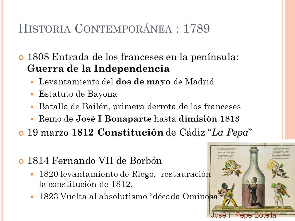 Historia Contemporánea : 1789