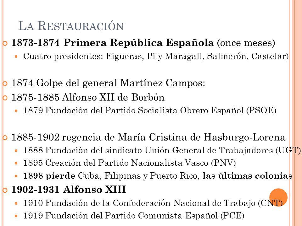 La Restauración 1873-1874 Primera República Española (once meses)