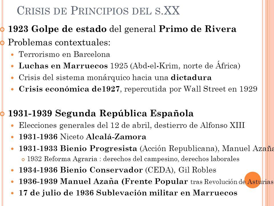 Crisis de Principios del s.XX