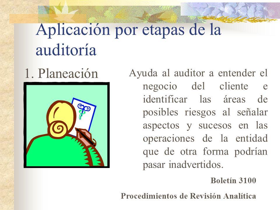 Aplicación por etapas de la auditoría