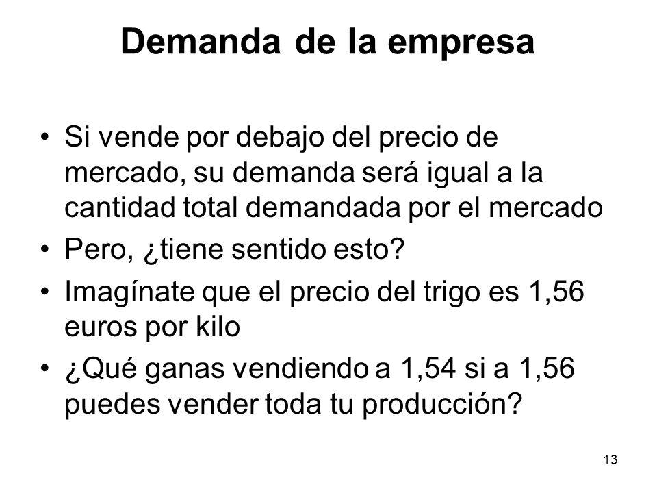 Demanda de la empresa Si vende por debajo del precio de mercado, su demanda será igual a la cantidad total demandada por el mercado.