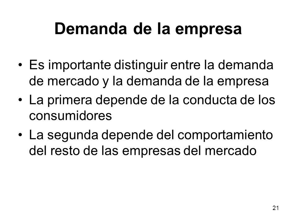 Demanda de la empresa Es importante distinguir entre la demanda de mercado y la demanda de la empresa.