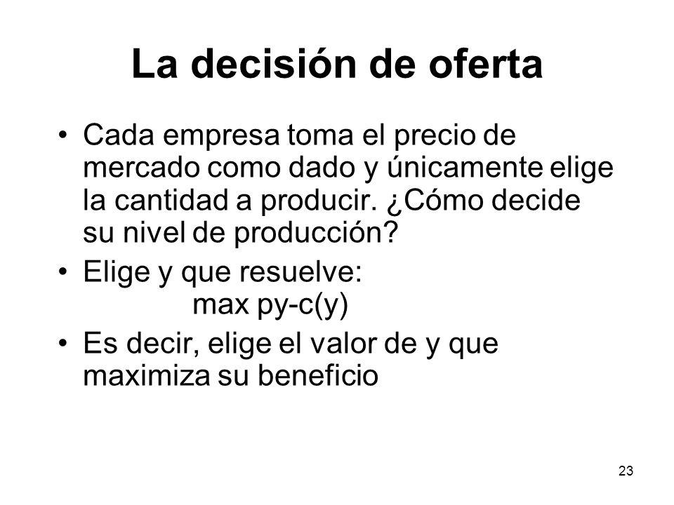 La decisión de oferta