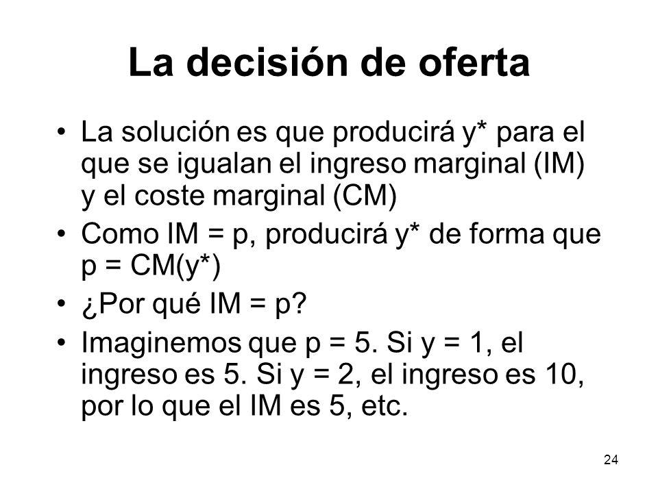 La decisión de oferta La solución es que producirá y* para el que se igualan el ingreso marginal (IM) y el coste marginal (CM)