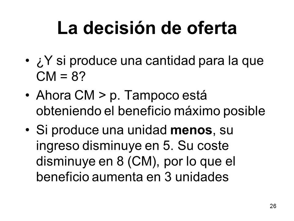 La decisión de oferta ¿Y si produce una cantidad para la que CM = 8