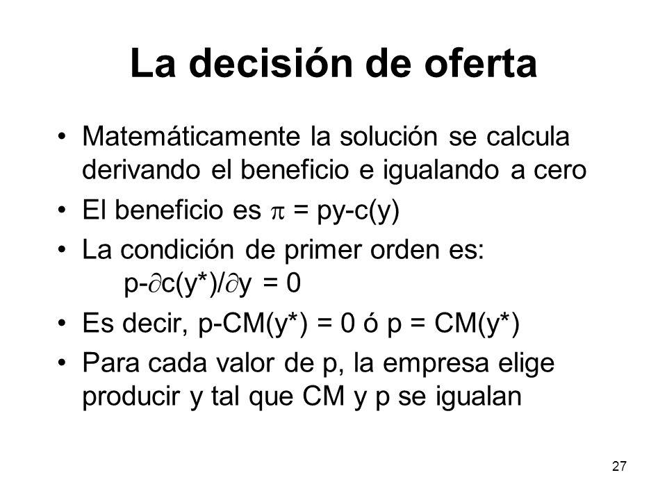 La decisión de oferta Matemáticamente la solución se calcula derivando el beneficio e igualando a cero.