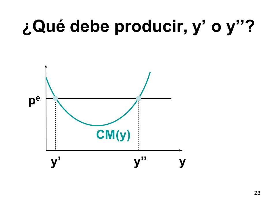 ¿Qué debe producir, y' o y''