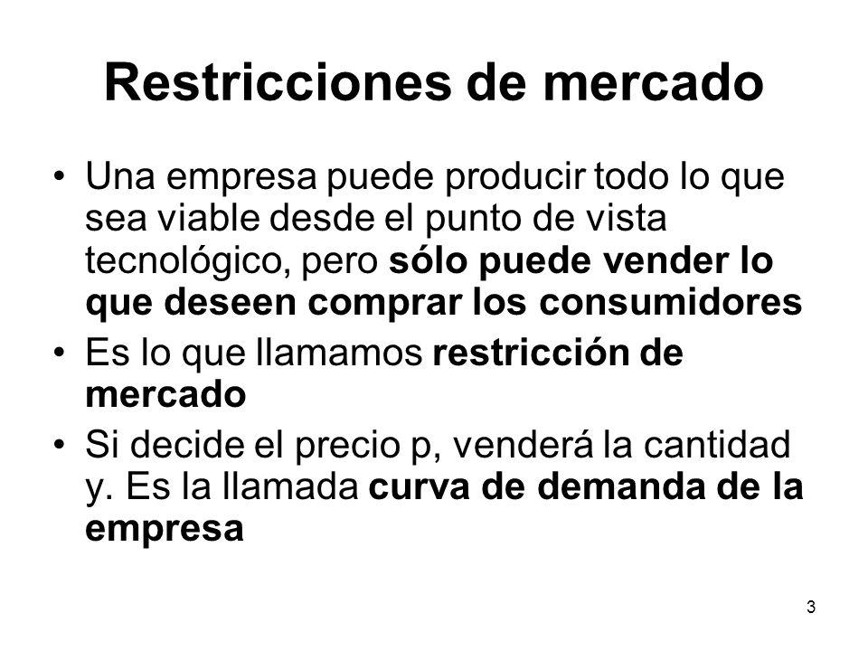 Restricciones de mercado
