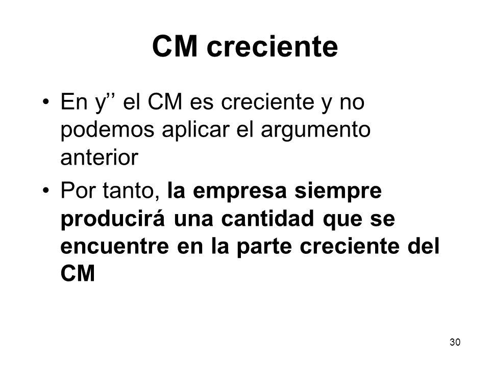 CM creciente En y'' el CM es creciente y no podemos aplicar el argumento anterior.
