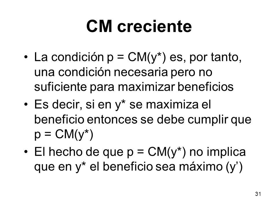 CM creciente La condición p = CM(y*) es, por tanto, una condición necesaria pero no suficiente para maximizar beneficios.