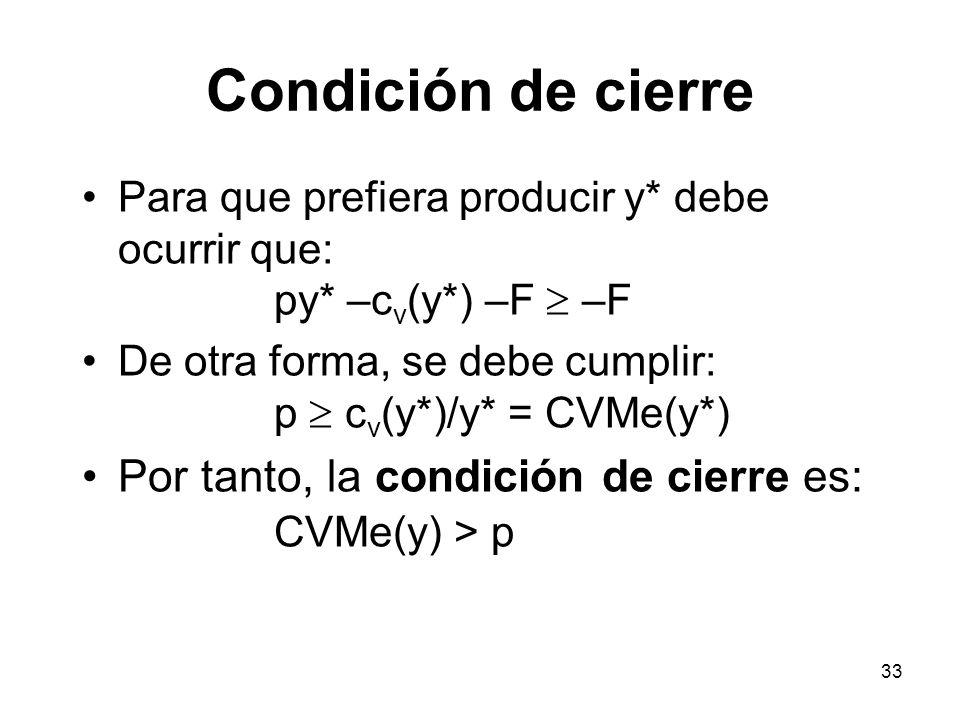 Condición de cierre Para que prefiera producir y* debe ocurrir que: py* –cv(y*) –F  –F.