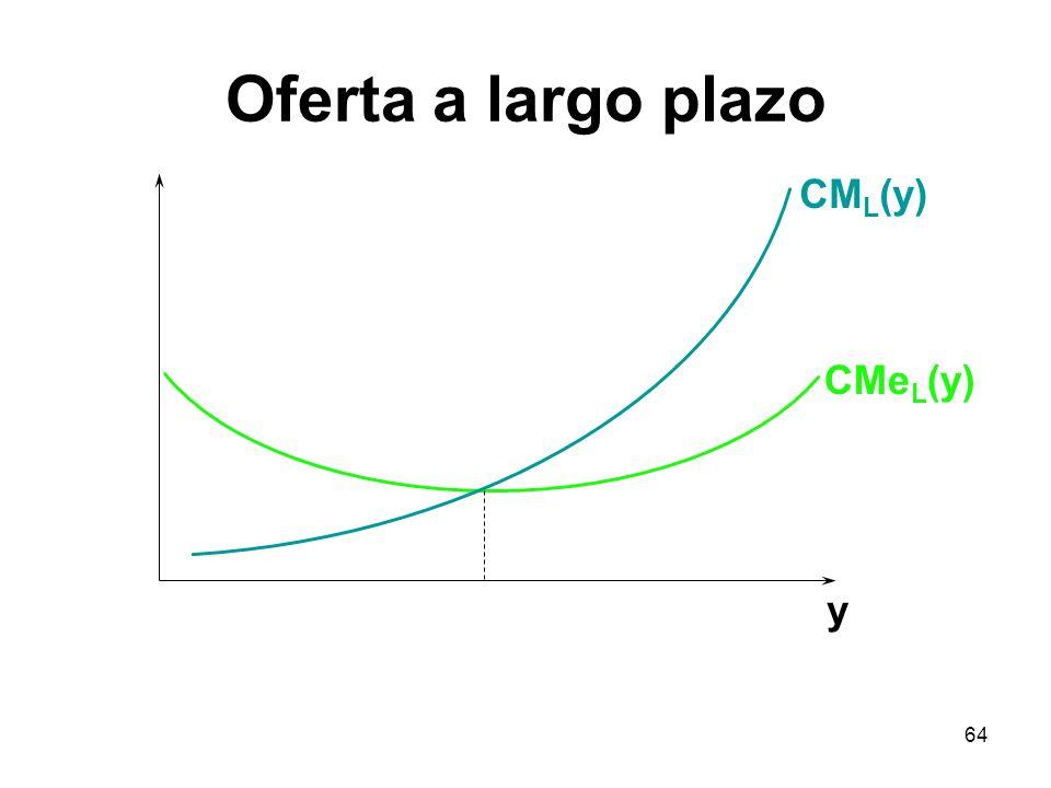 Oferta a largo plazo CML(y) CMeL(y) y