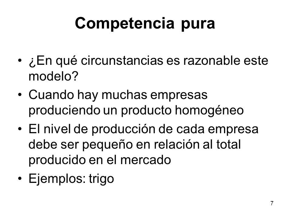 Competencia pura ¿En qué circunstancias es razonable este modelo
