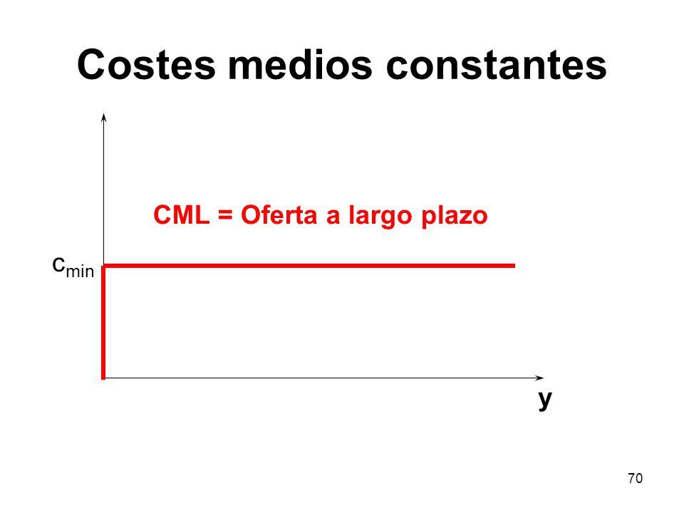 Costes medios constantes