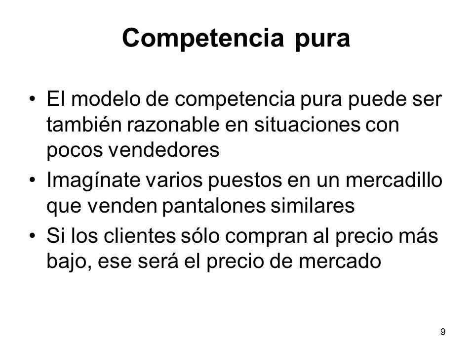 Competencia pura El modelo de competencia pura puede ser también razonable en situaciones con pocos vendedores.