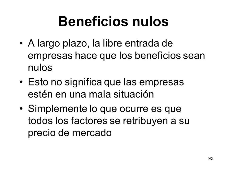 Beneficios nulos A largo plazo, la libre entrada de empresas hace que los beneficios sean nulos.