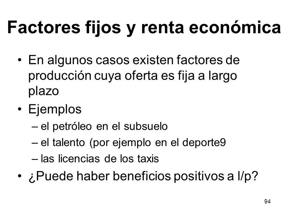 Factores fijos y renta económica