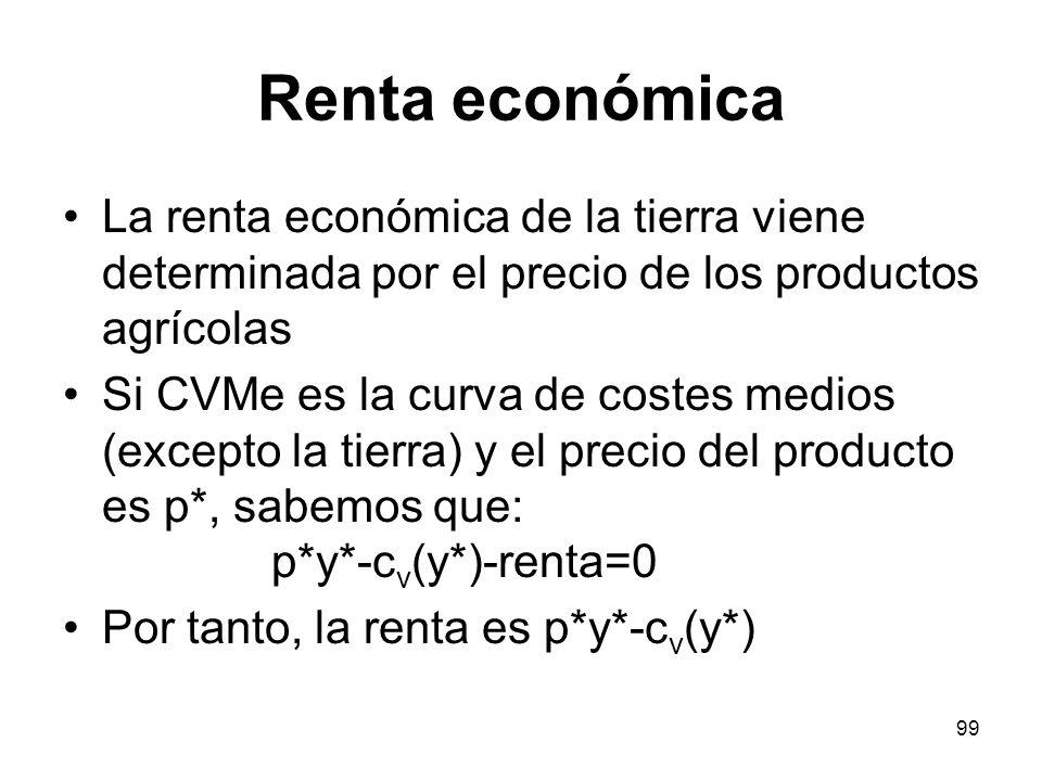 Renta económica La renta económica de la tierra viene determinada por el precio de los productos agrícolas.
