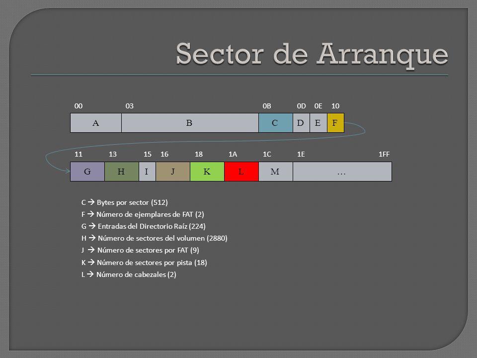 Sector de Arranque A B C D E F G H I J K L M … 00 03 0B 0D 0E 10 11 13