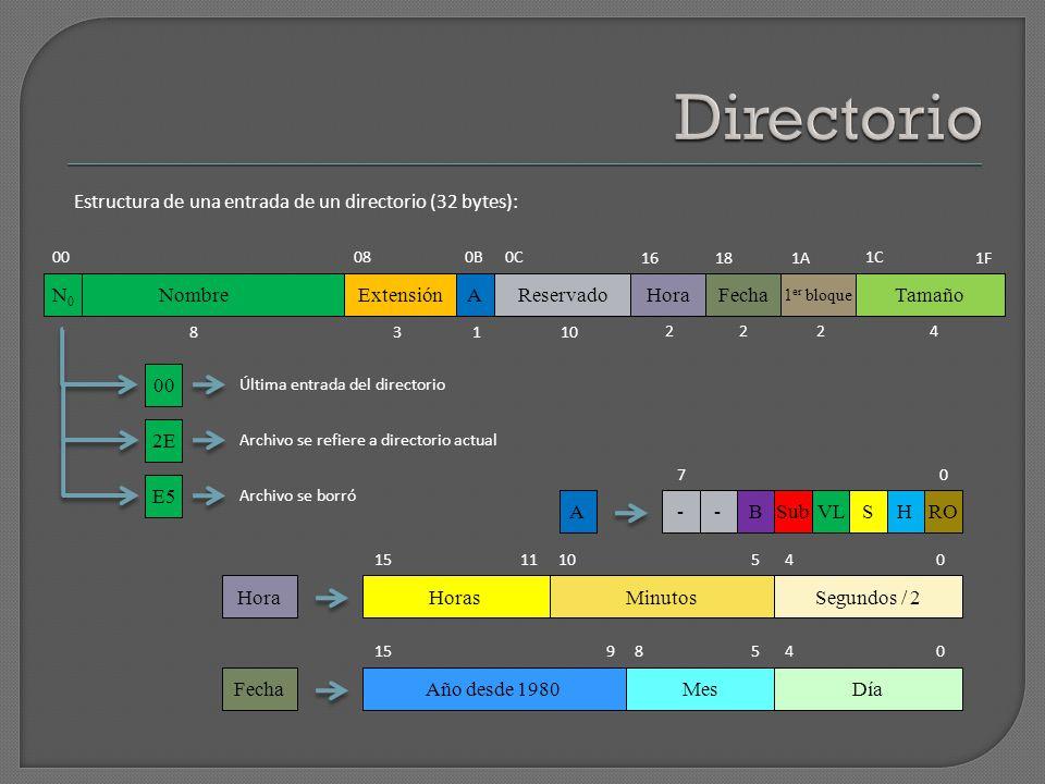 Directorio Estructura de una entrada de un directorio (32 bytes):