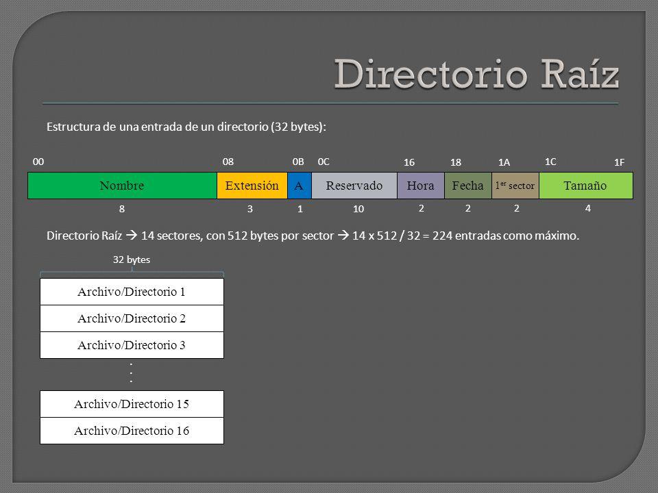 Directorio Raíz Estructura de una entrada de un directorio (32 bytes):