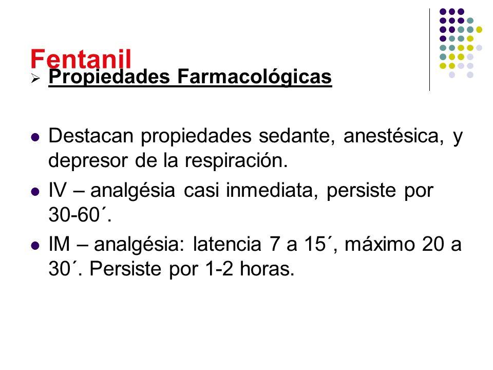 Fentanil Propiedades Farmacológicas