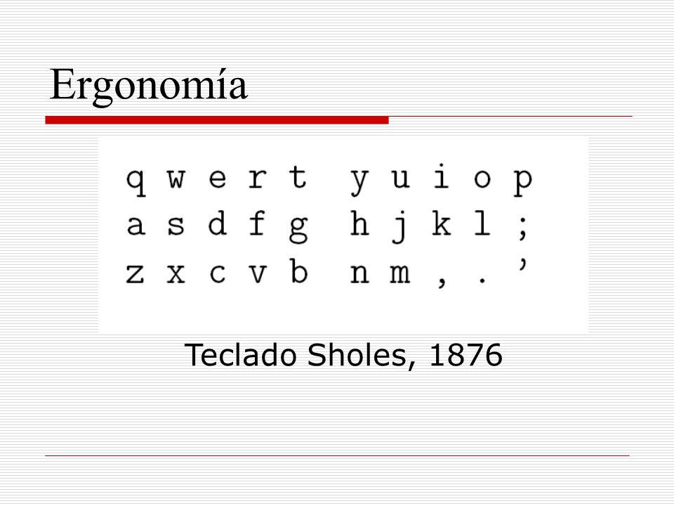 Ergonomía Teclado Sholes, 1876