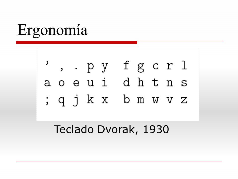 Ergonomía Teclado Dvorak, 1930