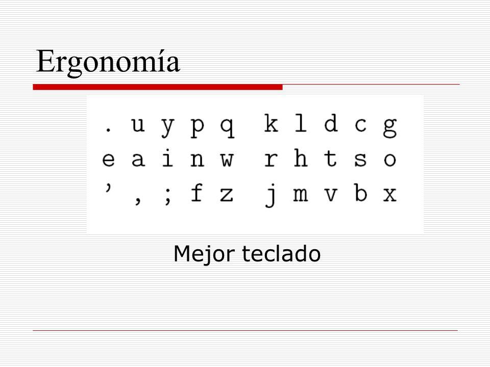 Ergonomía Mejor teclado
