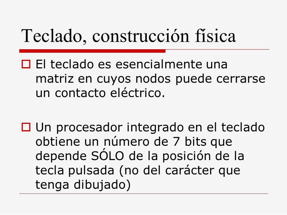 Teclado, construcción física