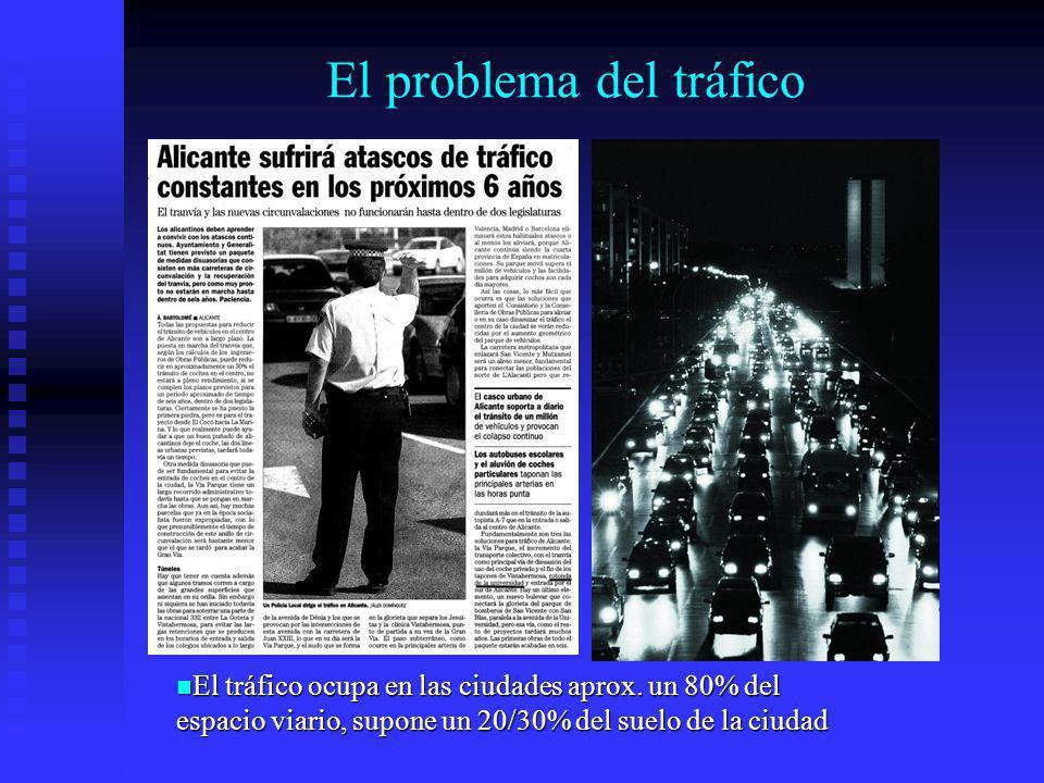 El problema del tráfico