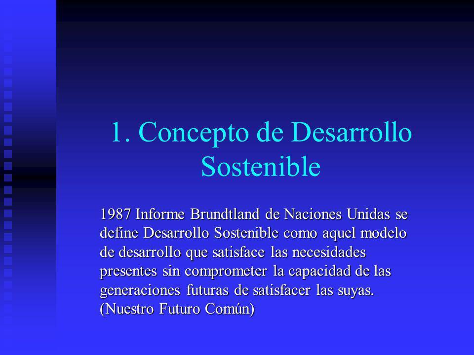 1. Concepto de Desarrollo Sostenible