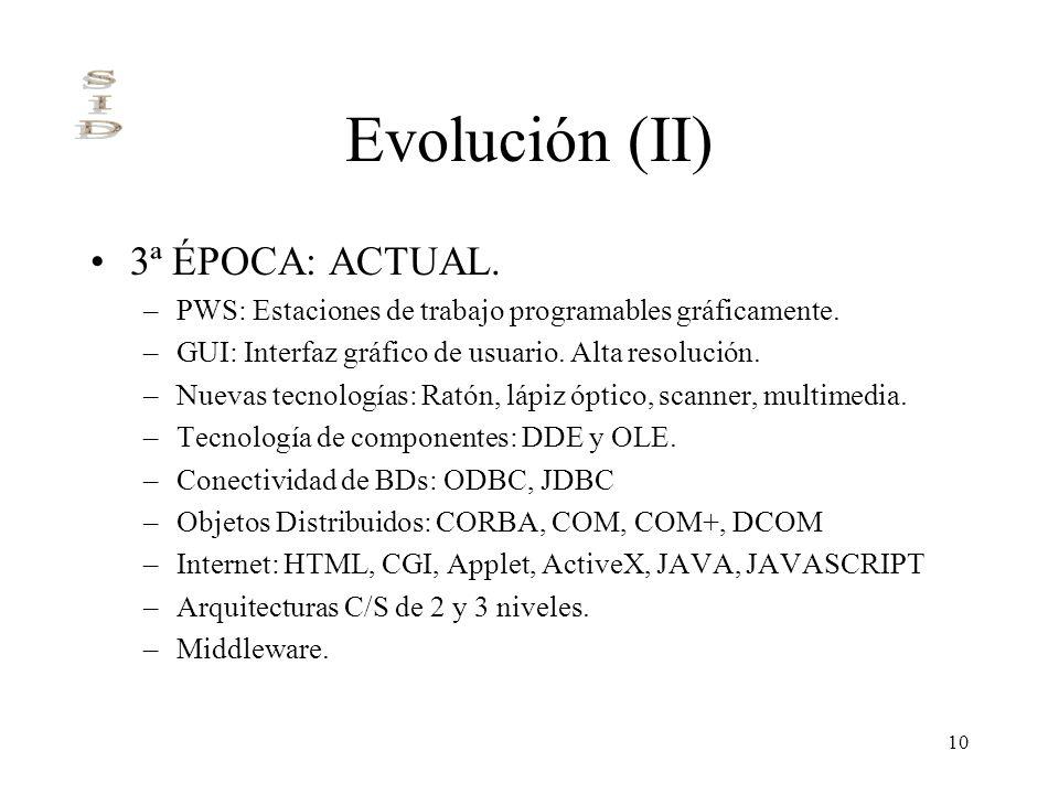 Evolución (II) 3ª ÉPOCA: ACTUAL.