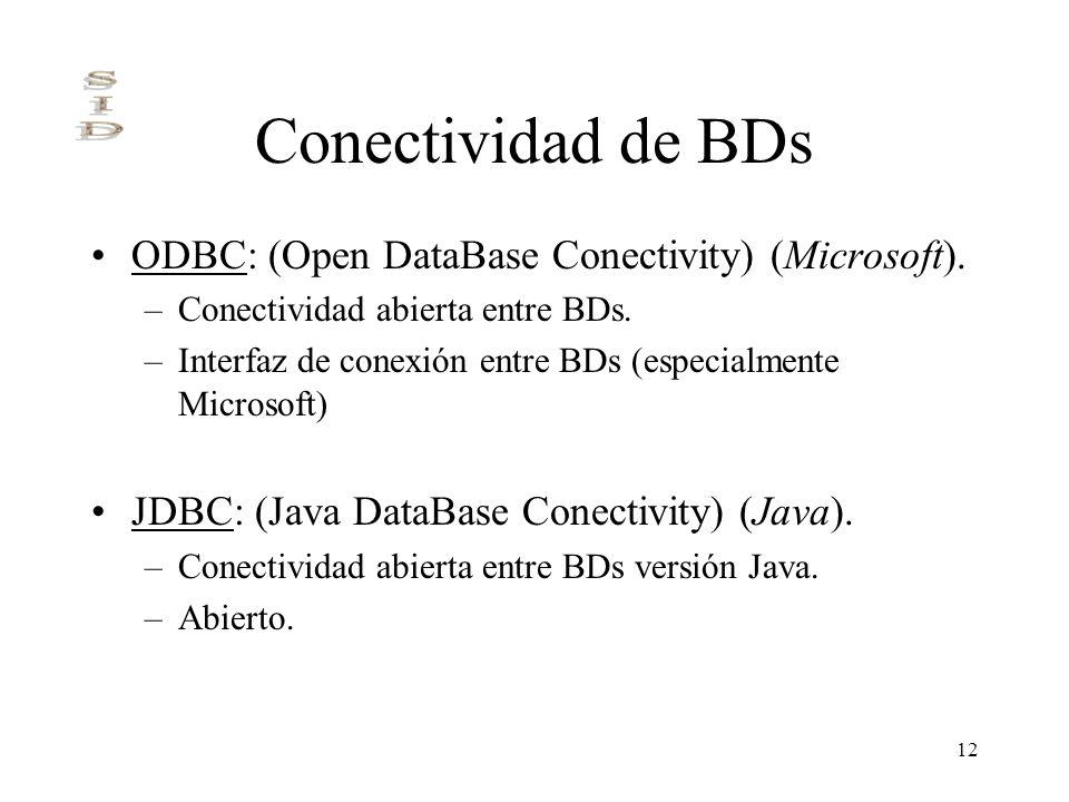 Conectividad de BDs ODBC: (Open DataBase Conectivity) (Microsoft).